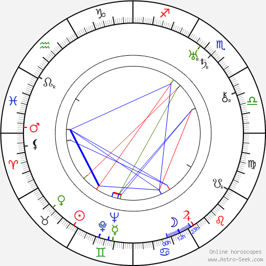 Ruth Donnelly astro natal birth chart, Ruth Donnelly horoscope, astrology