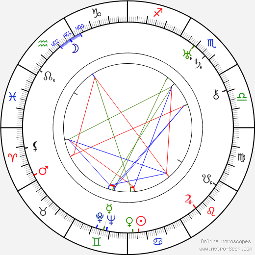 Marie Nademlejnská astro natal birth chart, Marie Nademlejnská horoscope, astrology