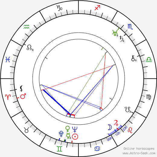 Murray Parker tema natale, oroscopo, Murray Parker oroscopi gratuiti, astrologia