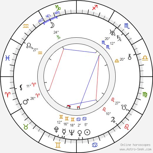Zena Keefe birth chart, biography, wikipedia 2020, 2021
