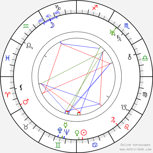 Zena Keefe birth chart, Zena Keefe astro natal horoscope, astrology
