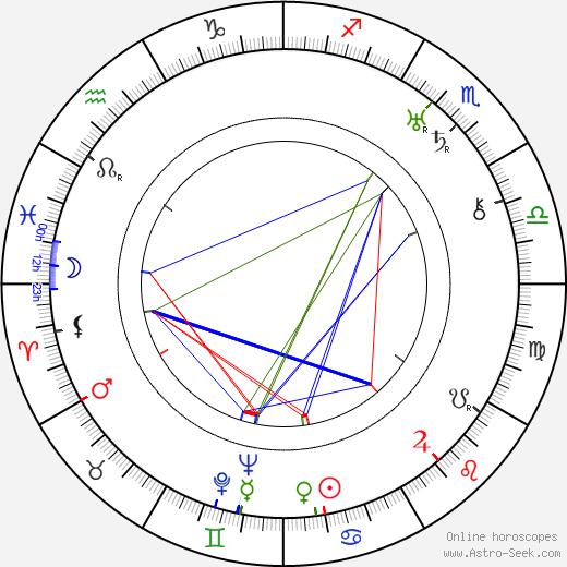 Bill Walker день рождения гороскоп, Bill Walker Натальная карта онлайн