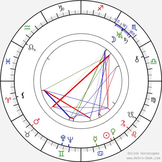 Henri Crémieux tema natale, oroscopo, Henri Crémieux oroscopi gratuiti, astrologia