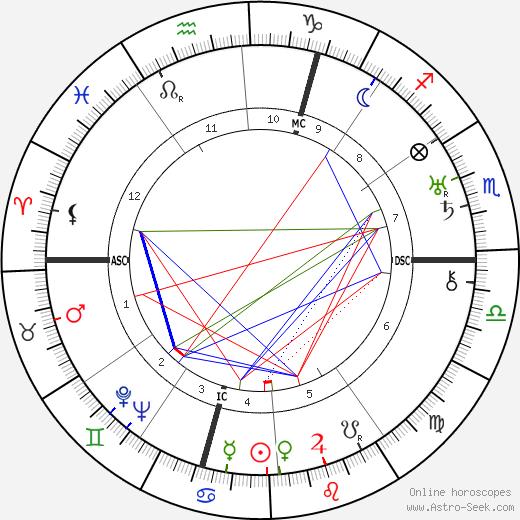 Simone Berriau astro natal birth chart, Simone Berriau horoscope, astrology