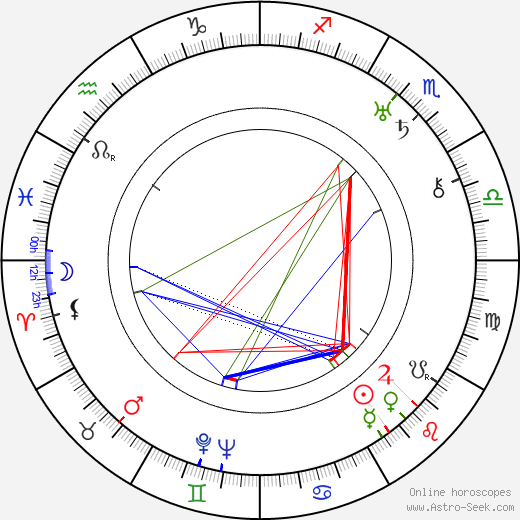 William Cameron Menzies tema natale, oroscopo, William Cameron Menzies oroscopi gratuiti, astrologia