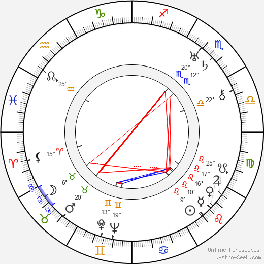 Erle C. Kenton birth chart, biography, wikipedia 2020, 2021