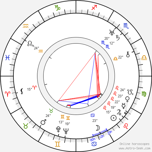 Irene Purcell birth chart, biography, wikipedia 2020, 2021