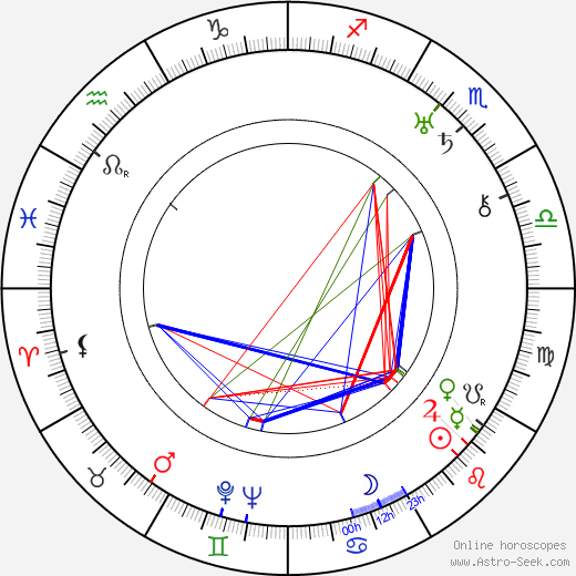 Irene Purcell birth chart, Irene Purcell astro natal horoscope, astrology