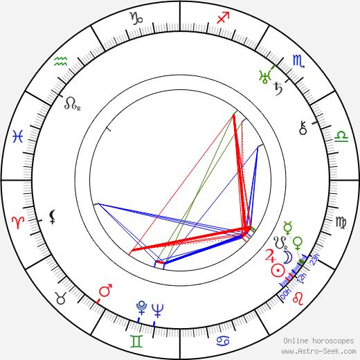 Jaroslav Šára astro natal birth chart, Jaroslav Šára horoscope, astrology