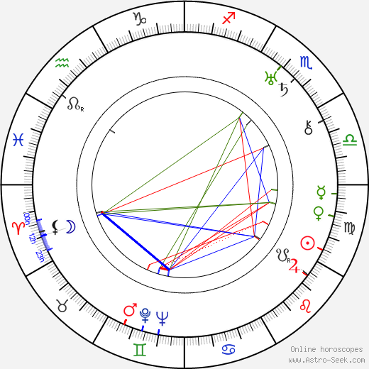 Léon Theremin astro natal birth chart, Léon Theremin horoscope, astrology