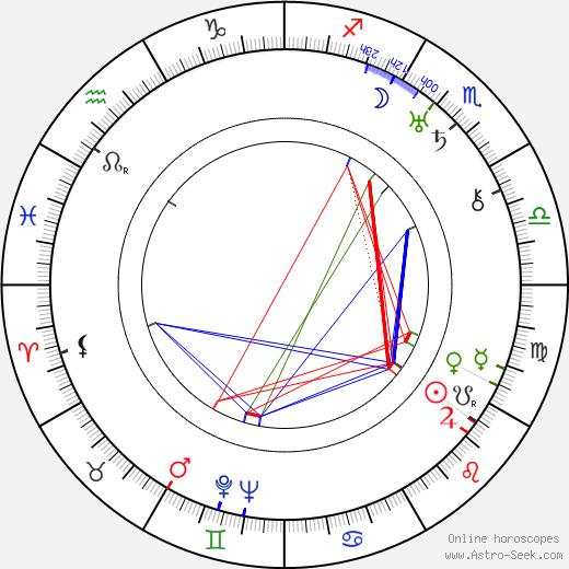 Vera Complojer день рождения гороскоп, Vera Complojer Натальная карта онлайн