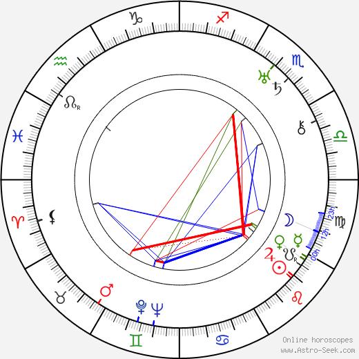 Walter Lang astro natal birth chart, Walter Lang horoscope, astrology