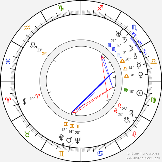 Adele Astaire birth chart, biography, wikipedia 2019, 2020