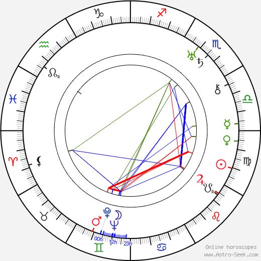 Bill Strother tema natale, oroscopo, Bill Strother oroscopi gratuiti, astrologia