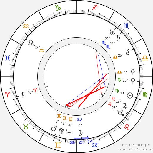 Walter Summers birth chart, biography, wikipedia 2020, 2021