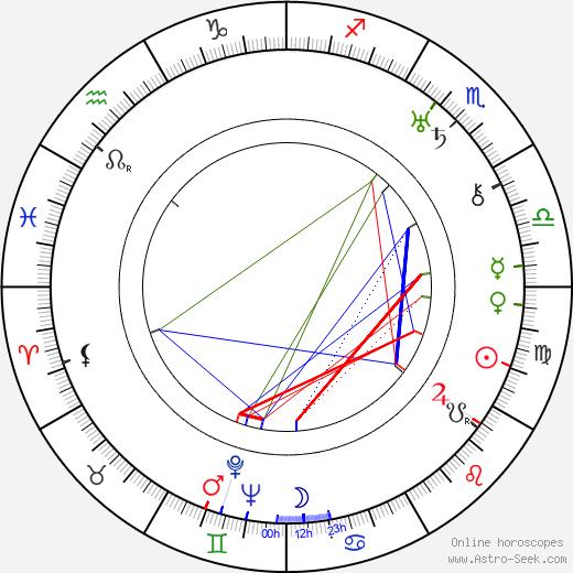 Уолтер Саммерс Walter Summers день рождения гороскоп, Walter Summers Натальная карта онлайн