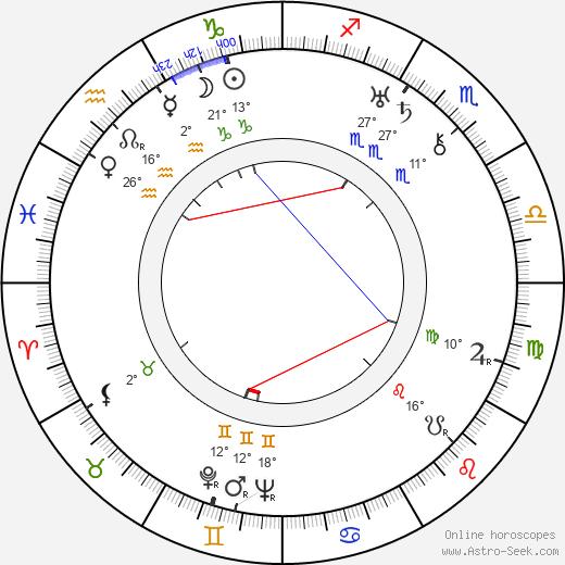 Dorothy Arzner birth chart, biography, wikipedia 2020, 2021