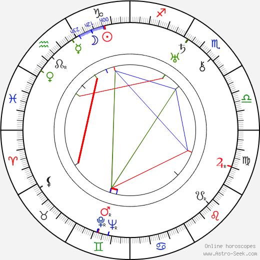 Dorothy Arzner birth chart, Dorothy Arzner astro natal horoscope, astrology