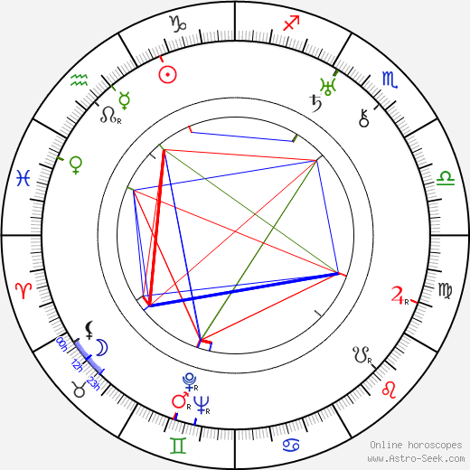 Germaine Rouer astro natal birth chart, Germaine Rouer horoscope, astrology