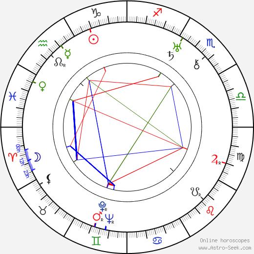 J. P. McEvoy день рождения гороскоп, J. P. McEvoy Натальная карта онлайн