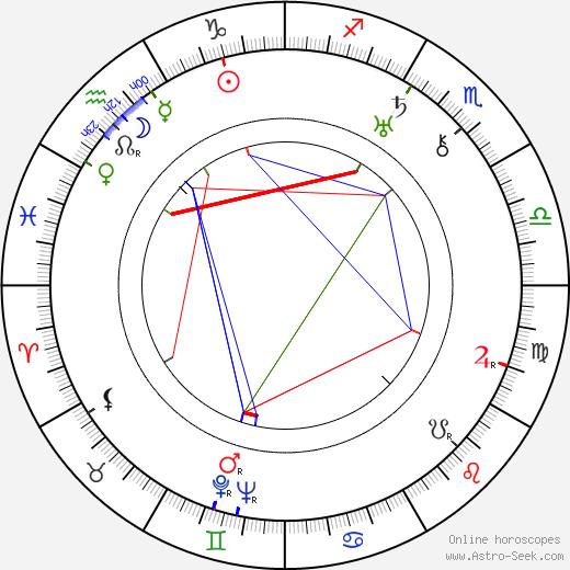 Jack Wagner birth chart, Jack Wagner astro natal horoscope, astrology