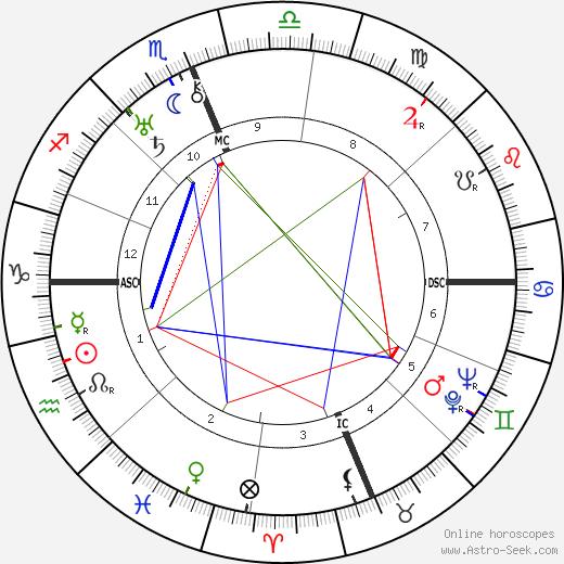 Maude Champion astro natal birth chart, Maude Champion horoscope, astrology