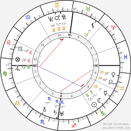 Pola Negri Биография в Википедии 2020, 2021