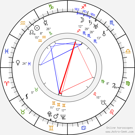 Valentin Katayev birth chart, biography, wikipedia 2019, 2020