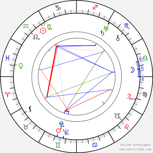 William Stephenson birth chart, William Stephenson astro natal horoscope, astrology