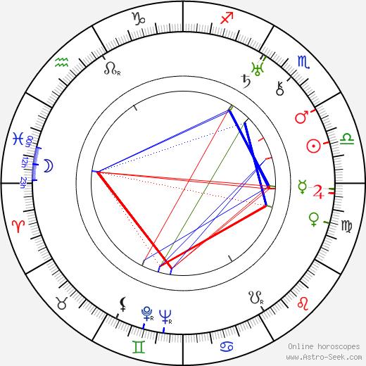 Al Alt birth chart, Al Alt astro natal horoscope, astrology
