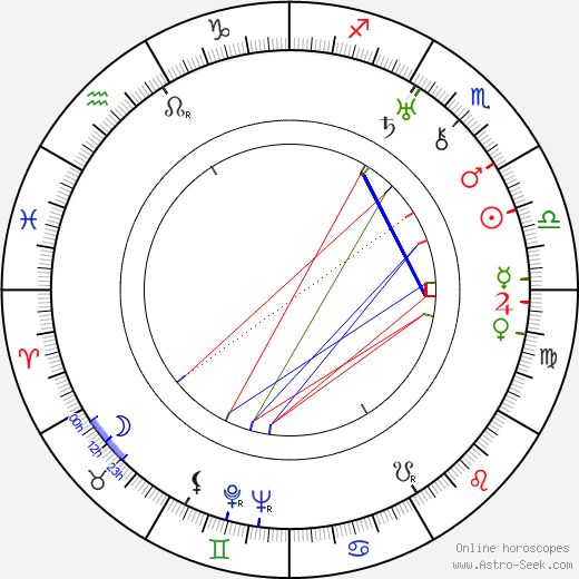 Bohumil Machník tema natale, oroscopo, Bohumil Machník oroscopi gratuiti, astrologia