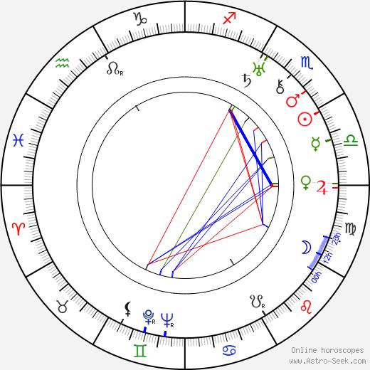 Lloyd Hughes astro natal birth chart, Lloyd Hughes horoscope, astrology
