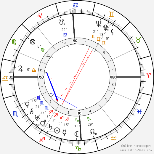 Andre Couder birth chart, biography, wikipedia 2018, 2019