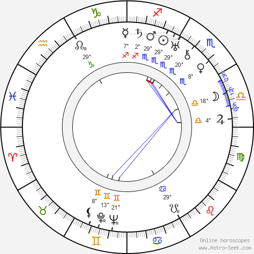 Charlotte Ecard birth chart, biography, wikipedia 2019, 2020