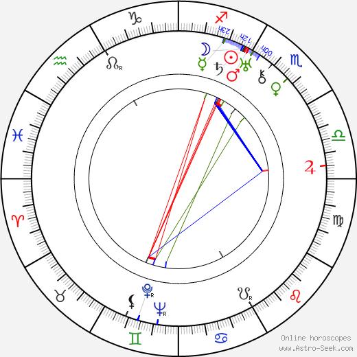 Dagmar Godowsky birth chart, Dagmar Godowsky astro natal horoscope, astrology