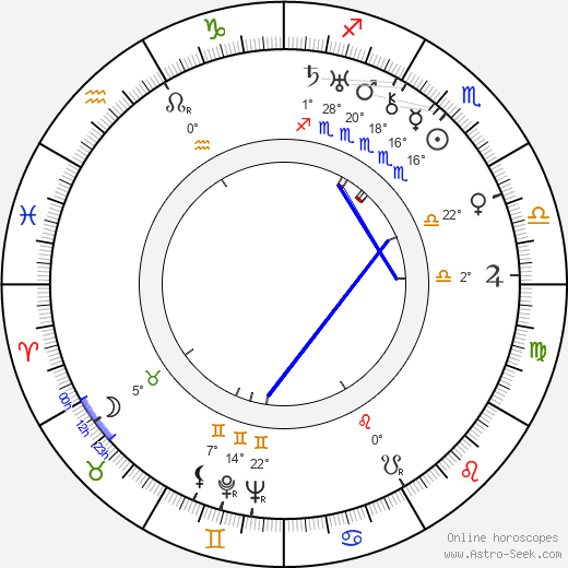 Felix de la Cámara birth chart, biography, wikipedia 2019, 2020