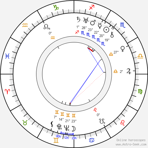 Hans Deppe birth chart, biography, wikipedia 2019, 2020