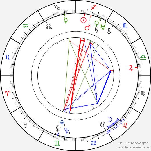 Emil Bolek tema natale, oroscopo, Emil Bolek oroscopi gratuiti, astrologia