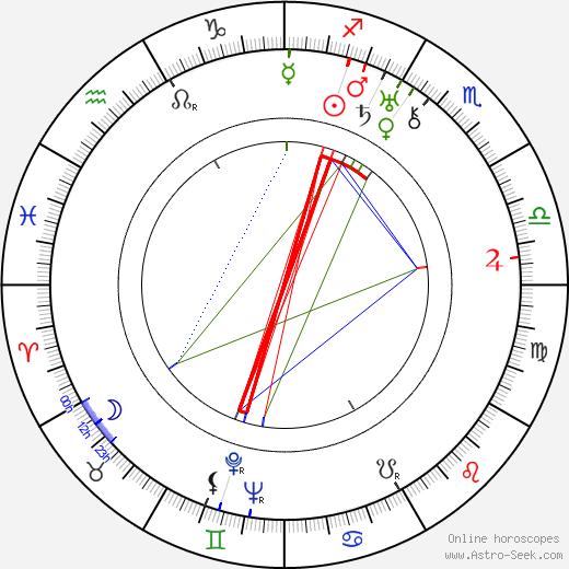 Lige Conley birth chart, Lige Conley astro natal horoscope, astrology