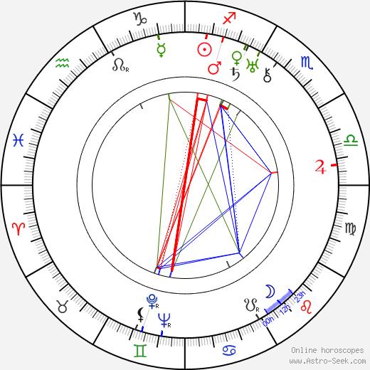 Lloyd Pearson birth chart, Lloyd Pearson astro natal horoscope, astrology