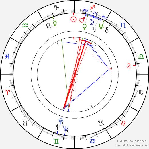 Max Hansen astro natal birth chart, Max Hansen horoscope, astrology