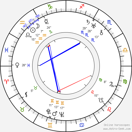 Erkki Vuori birth chart, biography, wikipedia 2019, 2020
