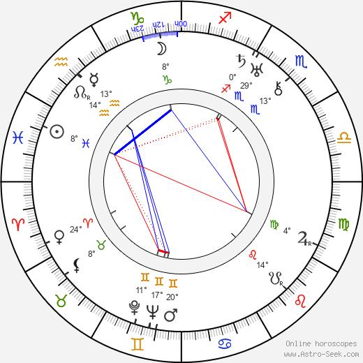 Frank Ellis birth chart, biography, wikipedia 2020, 2021