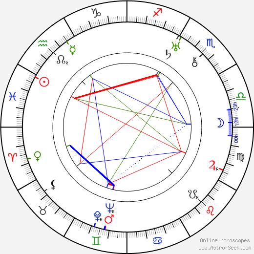 Hope Hampton день рождения гороскоп, Hope Hampton Натальная карта онлайн