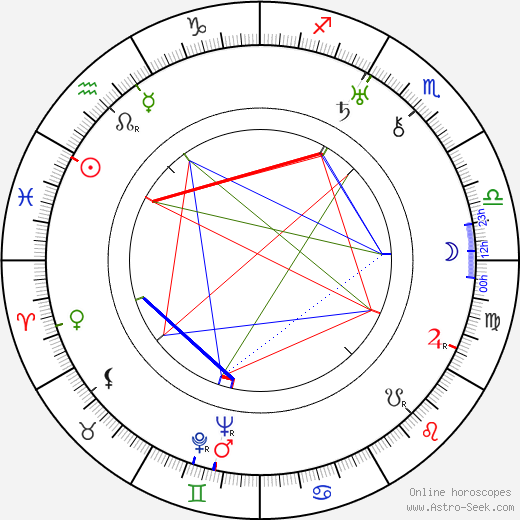 Hope Hampton astro natal birth chart, Hope Hampton horoscope, astrology