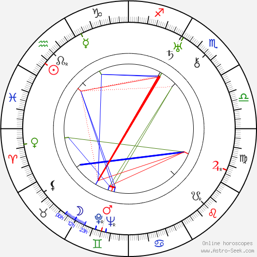 Джудит Андерсон Judith Anderson день рождения гороскоп, Judith Anderson Натальная карта онлайн