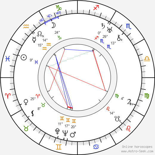Marian Anderson birth chart, biography, wikipedia 2019, 2020