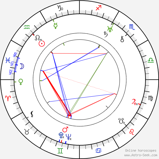 Marie Buddeusová tema natale, oroscopo, Marie Buddeusová oroscopi gratuiti, astrologia