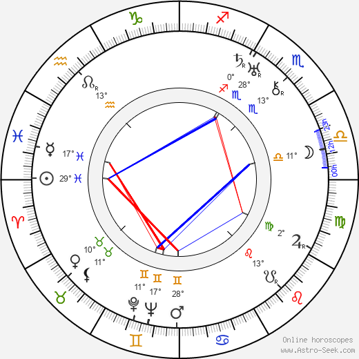 Betty Compson birth chart, biography, wikipedia 2019, 2020