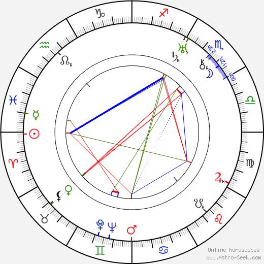 Eugene Borden день рождения гороскоп, Eugene Borden Натальная карта онлайн